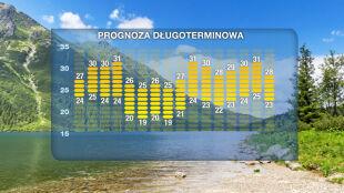 Prognoza pogody na 16 dni: idzie fala upałów i burz z gradem