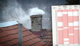 Polski Alarm Smogowy: rekordowe stężenie pyłu w mieście premier Szydło. W styczniu ponad 850 proc. normy
